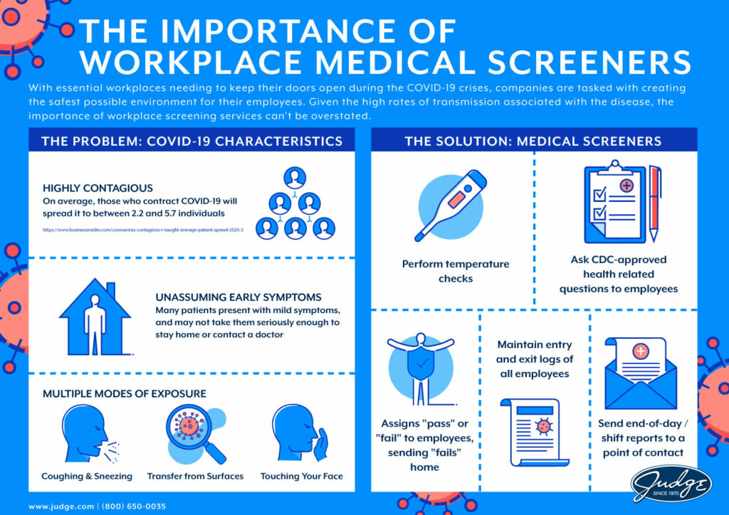 The Importance of Workplace Medical Screeners